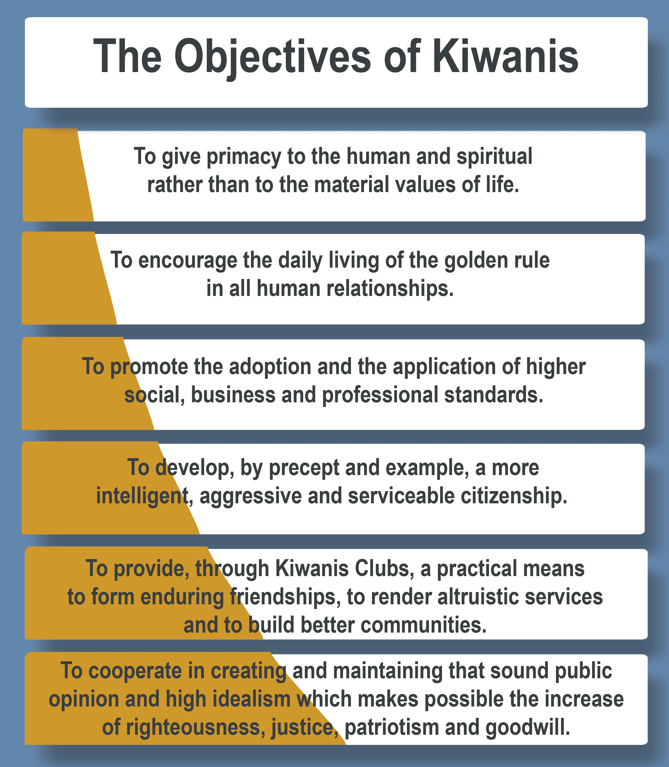 Kiwanis Objectives